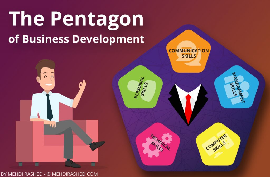 The Pentagon of Business Development by Mehdi Rashed